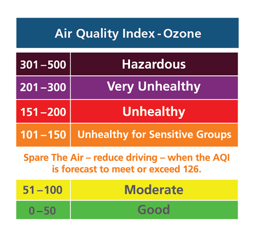 2018 who guidelines for indoor air quality selected pollutants