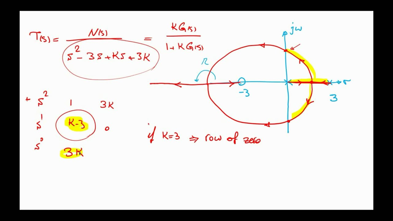root locus examples and solutions pdf