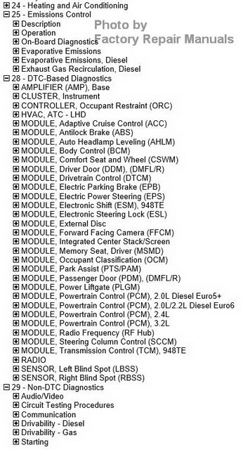 2016 jeep cherokee service manual