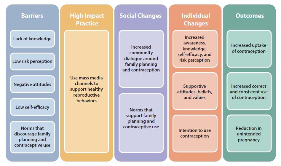 effect of mass media on society pdf