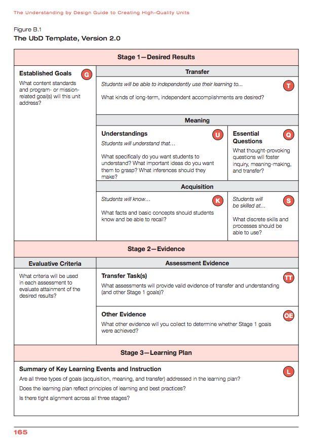 curriculum template in education pdf debug design