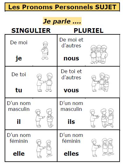 fonction du pronom relatif exercices pdf