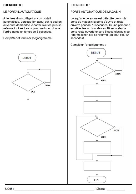 exercice corrigé algorithme programmation pdf