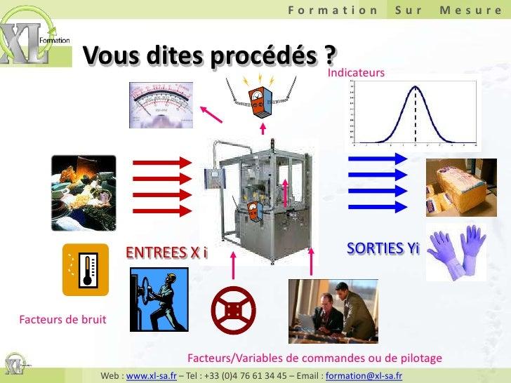 maitrise statistique des procédés pdf