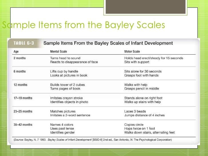 bayley scales of infant development pdf