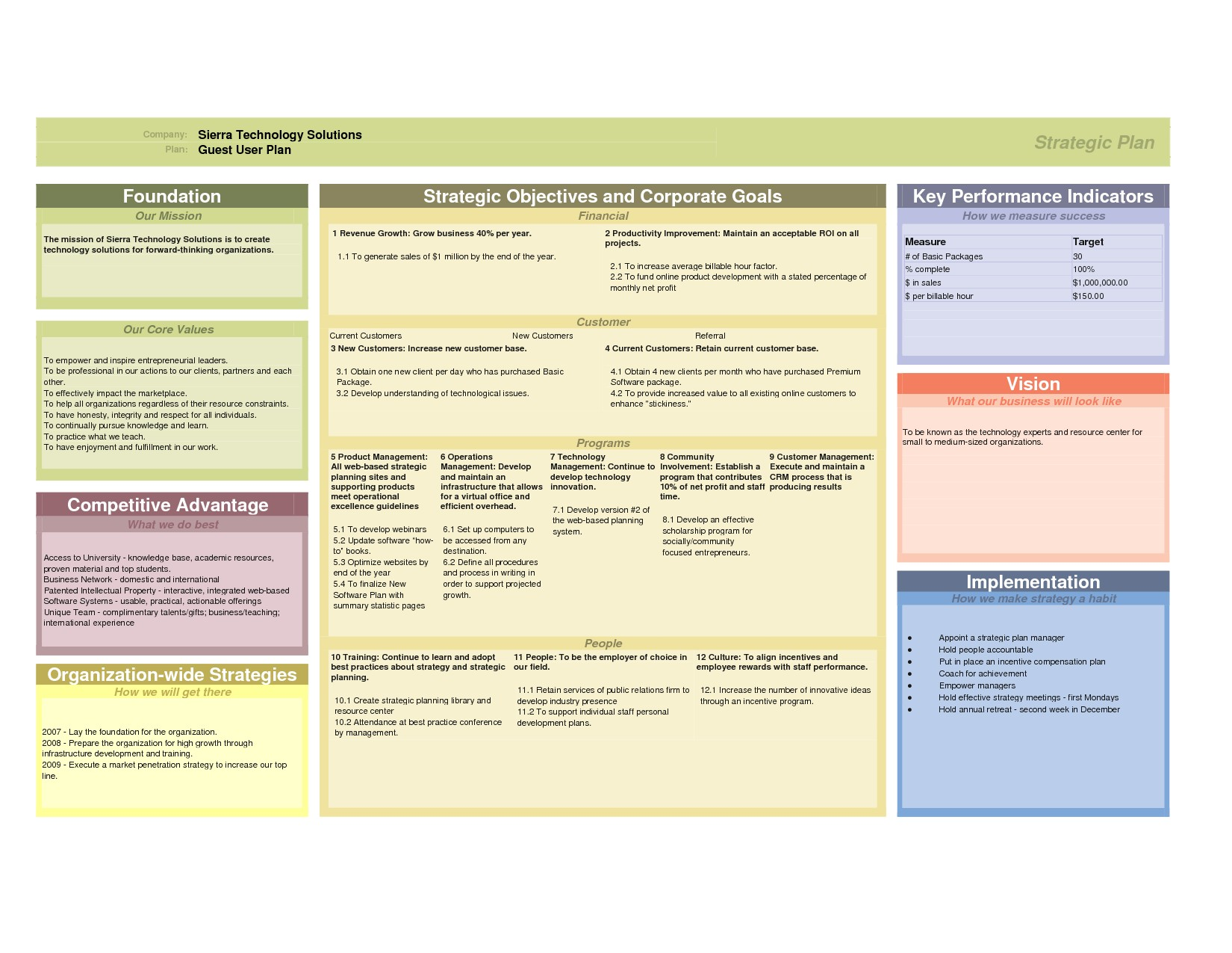 action plan hr and competitive advantage pdf