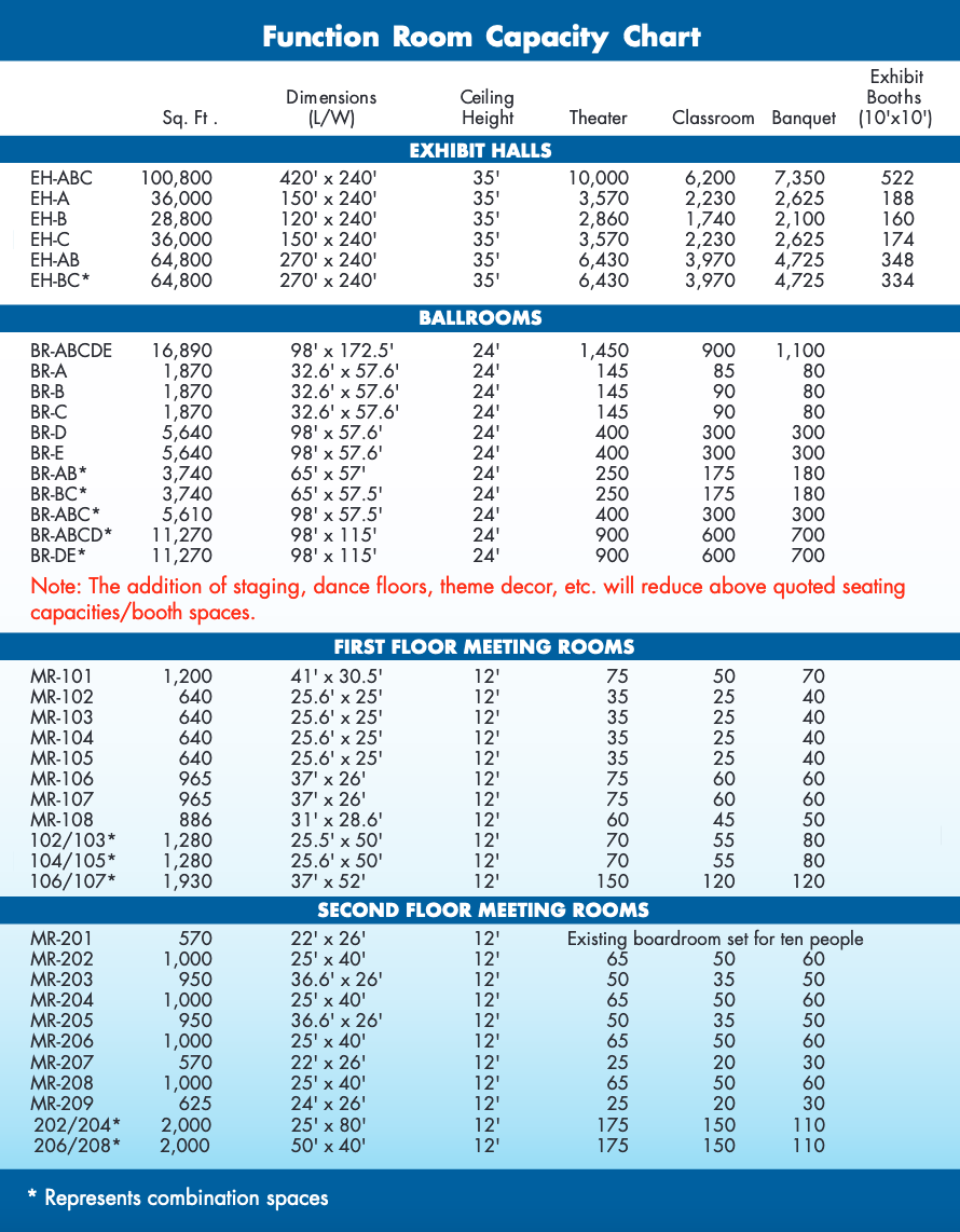 conference center capacity chart pdf