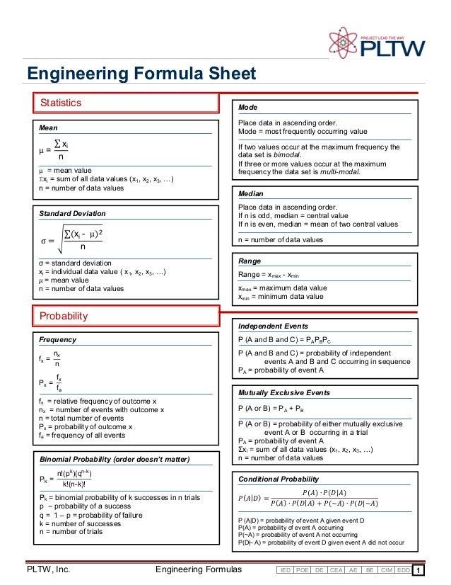 civil engineering mathematics formulas pdf