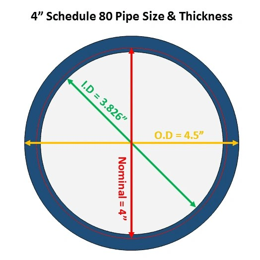ppr pipe sizes in mm and inches pdf