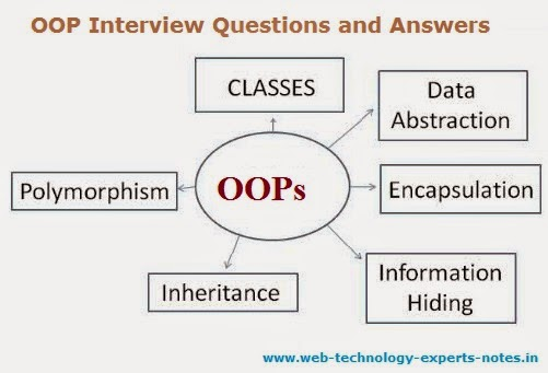 what is object oriented programming pdf