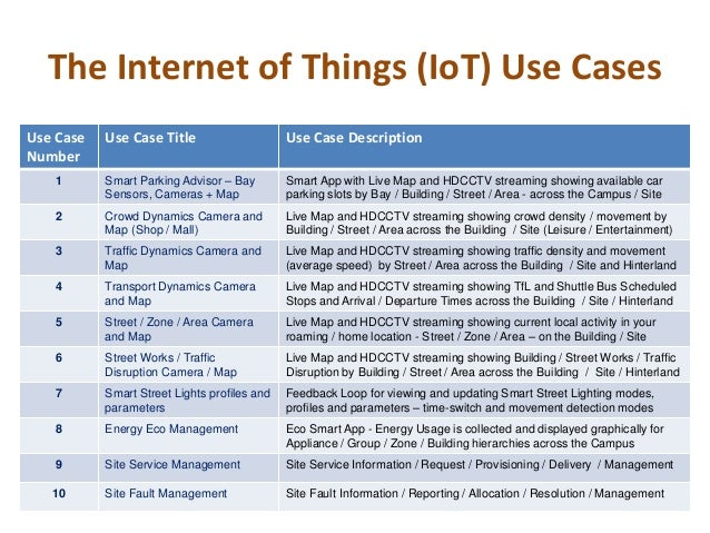 history of internet of things pdf