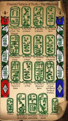 the alchemies of horus pdf
