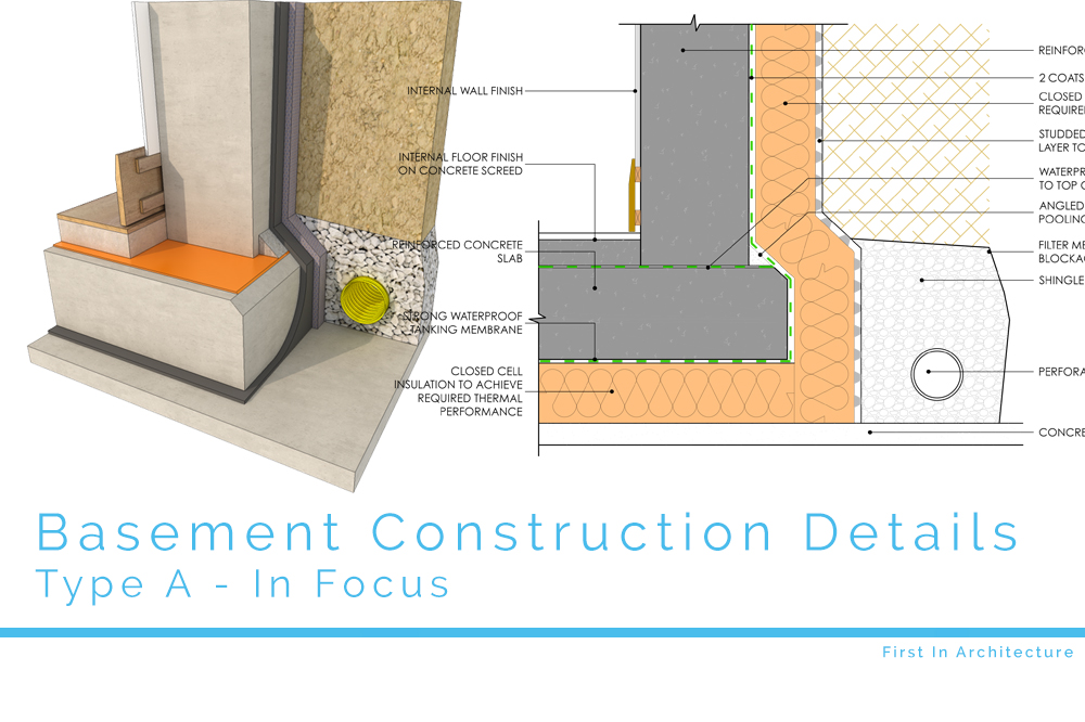 types of walls in building construction pdf